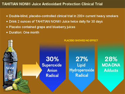 research-antioxidants.jpg
